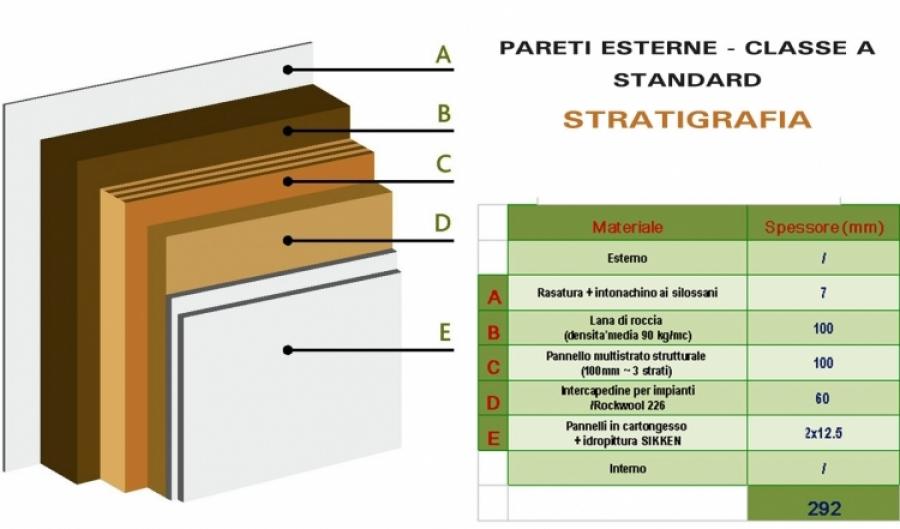 Materiali Pareti Esterne. Good Pietre Per Esterno With Materiali ...